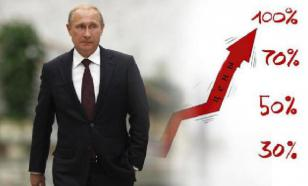 Gasoline prices in Russia: Free like a bird after elections
