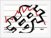 Stronger dollar: Bush bluffing