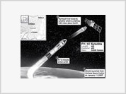 China prepares for Star Wars successfully testing anti-satellite missile