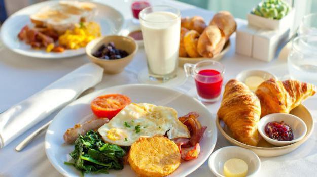 Как выглядит идеальный завтрак?