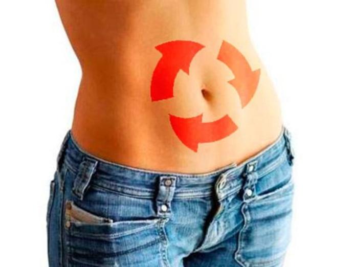 Эффективные способы ускорения метаболизма