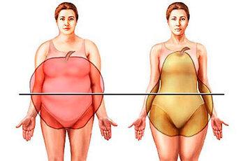 Незнакомца встречают не по одежке, а … по форме тела
