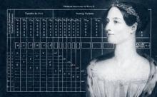 Женщины-ученые, которые не получили заслуженного признания